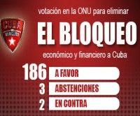Cuba: 20 años peleando en la ONU contra demonios imperiales