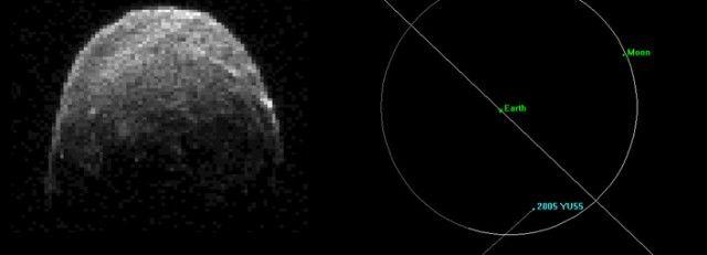 """Resultado de imagen de Se llama 2005 YU55 y no es la primera vez que tenemos noticias de él. Este asteroide de 400 metros"""""""