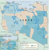 Agua en Libia