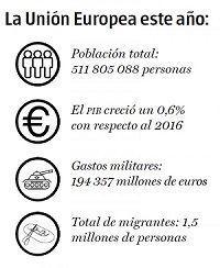 Fuente: Europa.EU