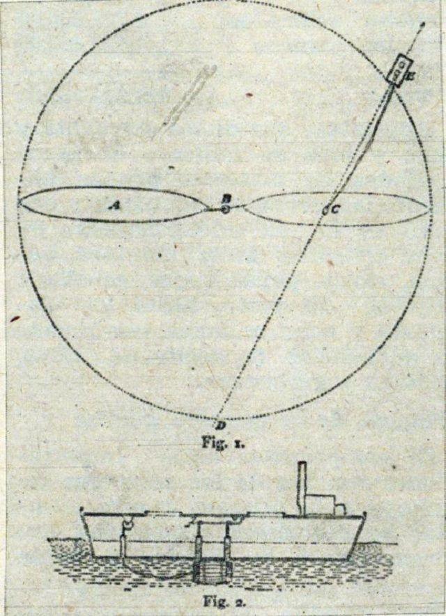 Diagrama de los yanquis mostrando cómo pudo haberse colocado una mina debajo del Maine. Foto: Bohemia